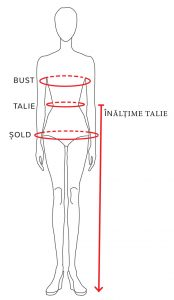 Size guide Sinestezic
